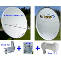 KIT Motorizzato 120cm Laminas - STAB 120 - LNB Smart 0,1